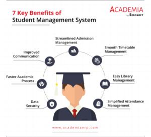 Student Management System Benefits