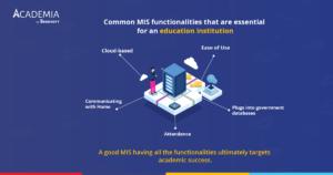 Education-Management-Information-System