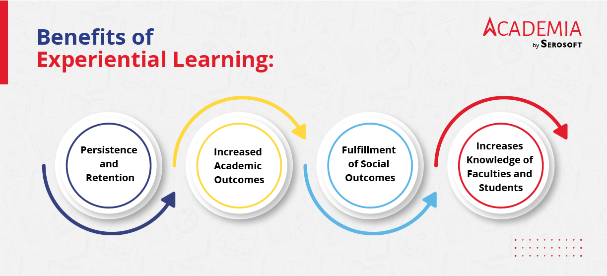 Advantages-of-Experiential-Learning